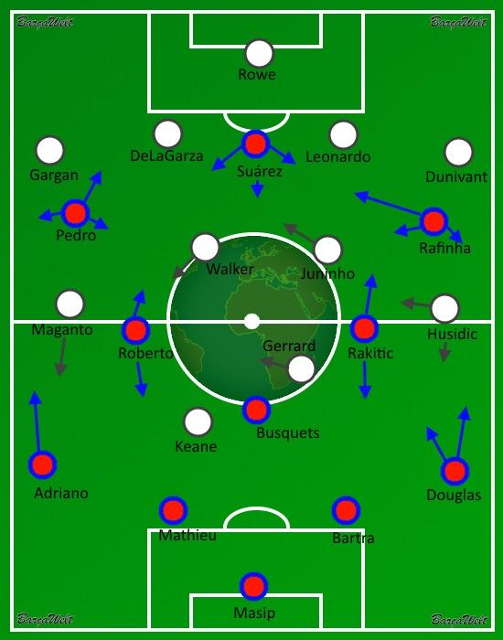 International Champions Cup: Die Spiele des FC Barcelona ...