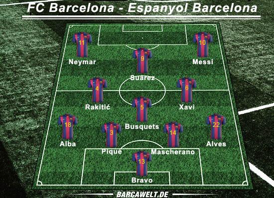 Barcelona Gegen Espanyol