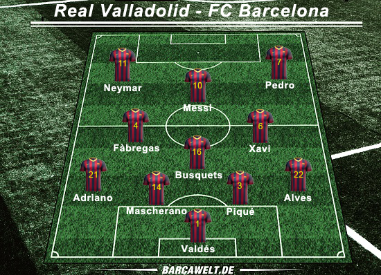 Valladolid Gegen Barcelona