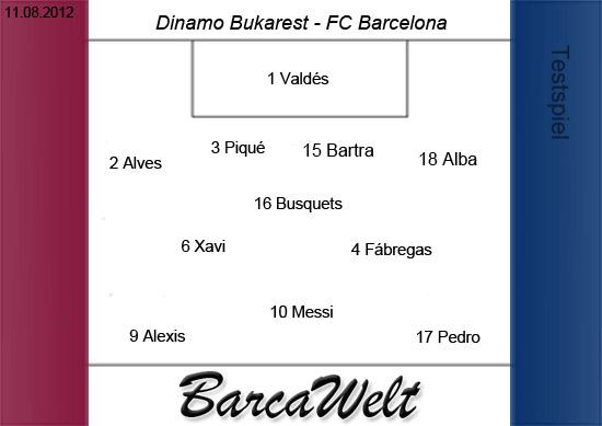 Dinamo - FC Bacelonaneu