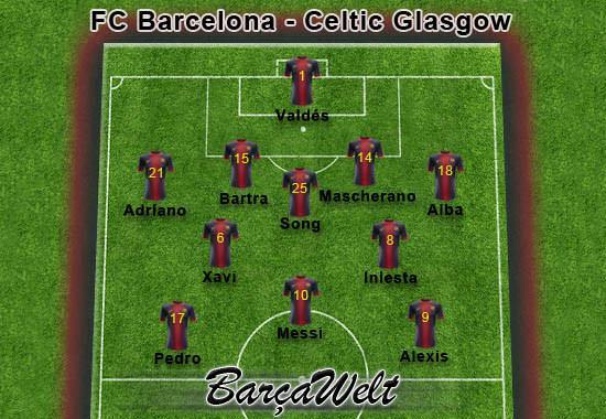 FC Barcelona - Celtic Glasgow 23.10.2012