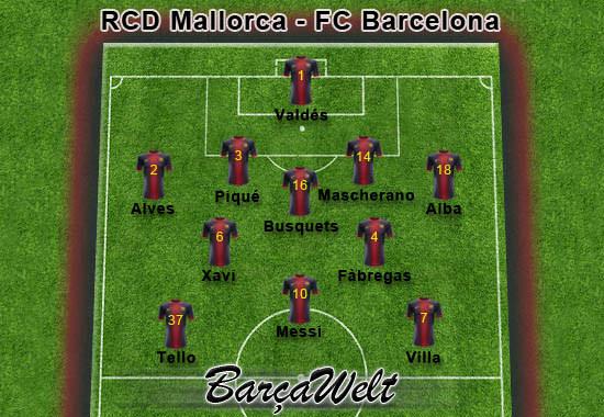 RCD Mallorca - FC Barcelona 11.11.2012