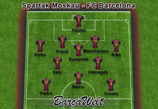 Spartak Moskau - FC Barcelona 20.11.2012