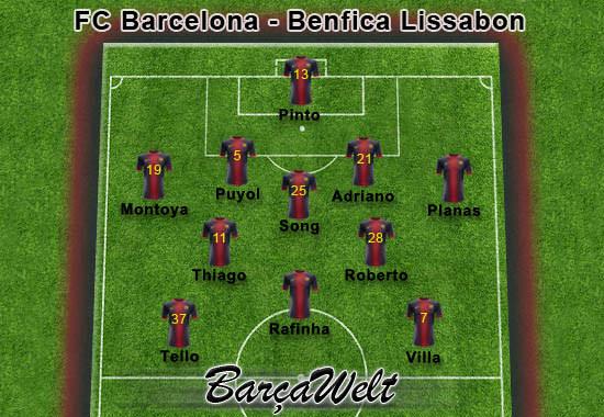 FC Barcelona - Benfica Lissabon 05.12.2012