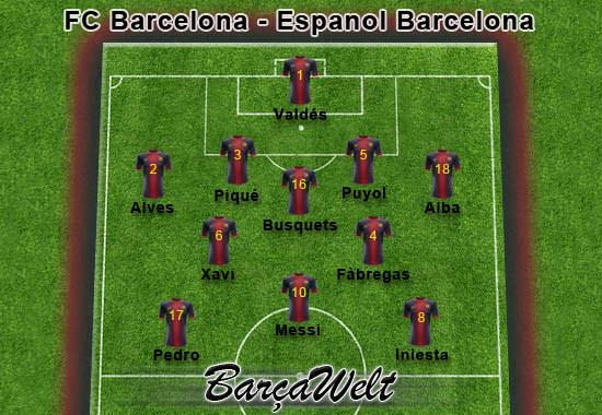FC Barcelona - Espanol Barcelona 06.01.2013