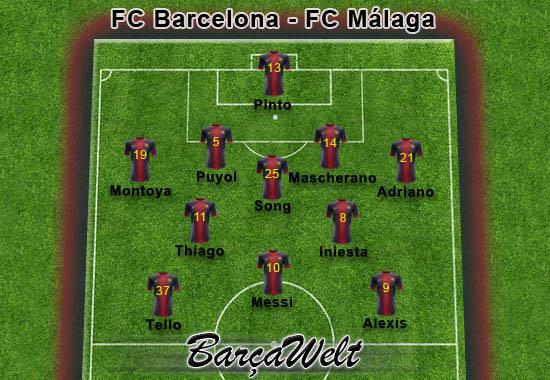 FC Barcelona - Malaga CF 16.01.2013