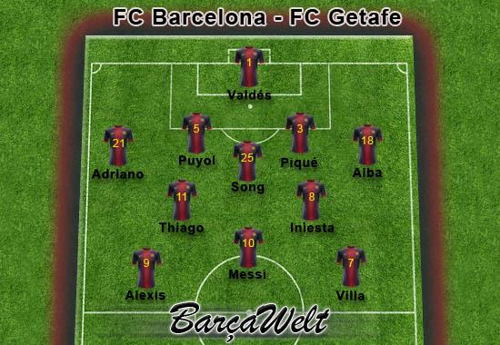 FCBarcelona-FCGetafe10.02.2013