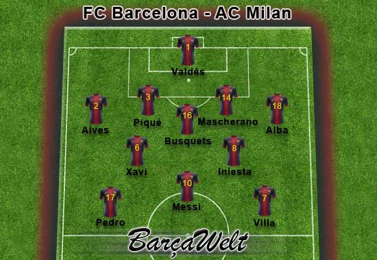 Barca - Milan 12.03.2013