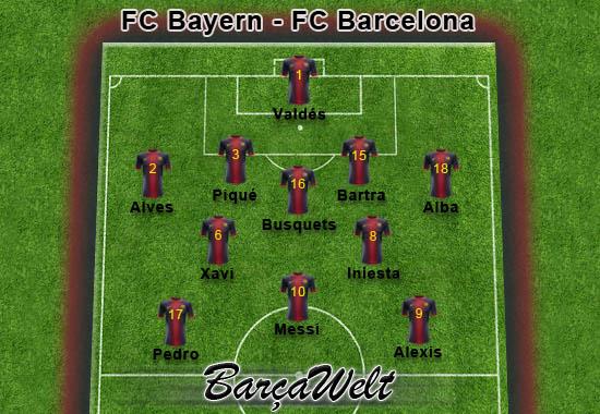 FC Bayern - FC Barcelona 23.04.2013