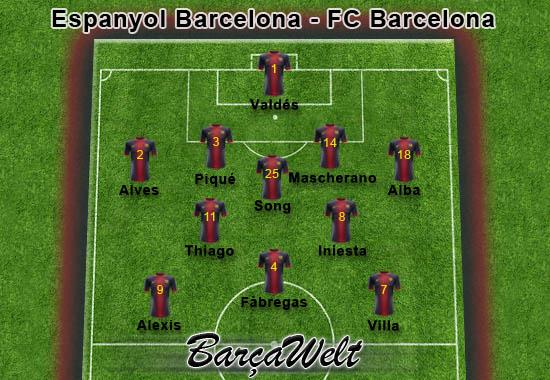 Espanyol Barcelona - FC Barcelona 26.05.2013