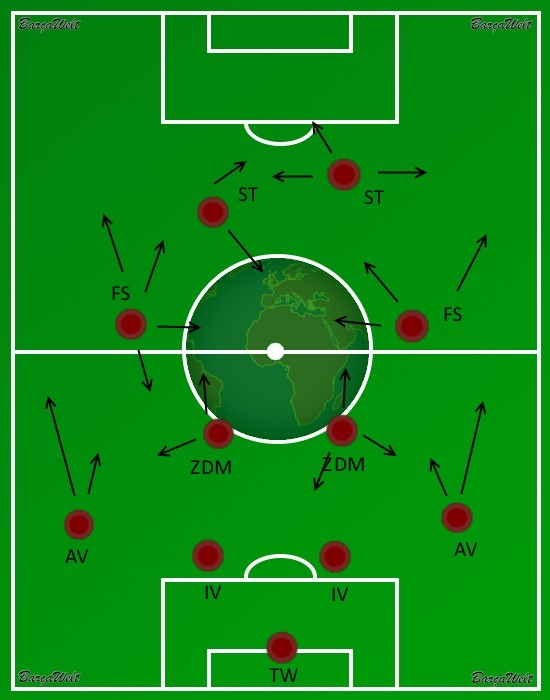 Atlético Ganz 2.0