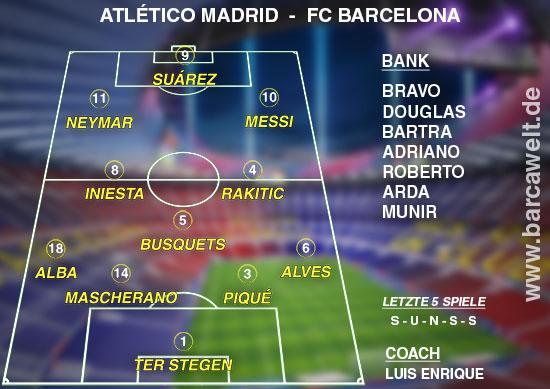 Atlético Madrid FC Barcelona 13.04.2016
