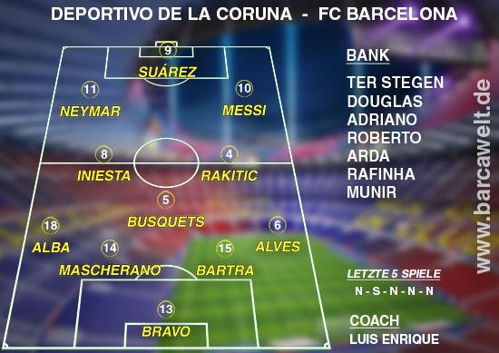 Deportivo_Coruna_FC_Barcelona_20.04.2016