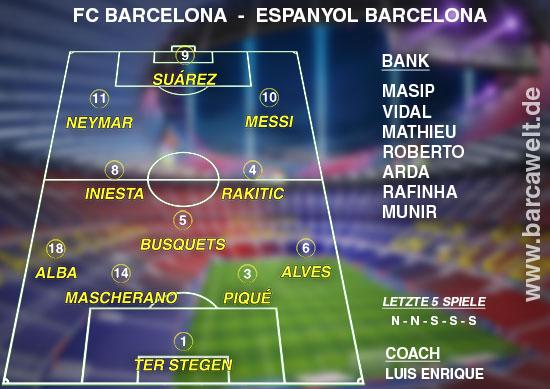 FC Barcelona Espanyol Barcelona 08.05.2016