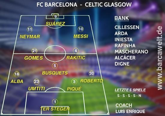 FC Barcelona Celtic Glasgow 13.08.2016