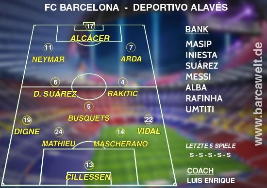 FC Barcelona Deportico Alaves 10.09.2016