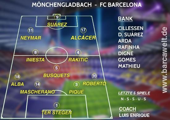 Mönchengladbach gegen FC Barcelona Aufstellung 29.09.2016