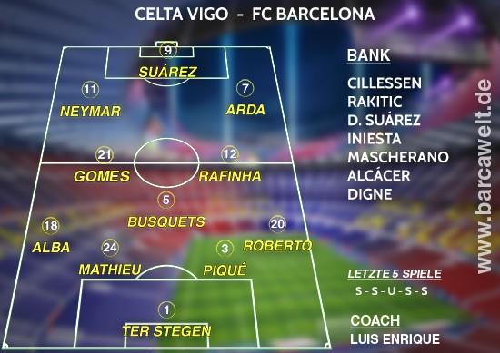 Celta Vigo FC Barcelona Aufstellung 02.10.2016