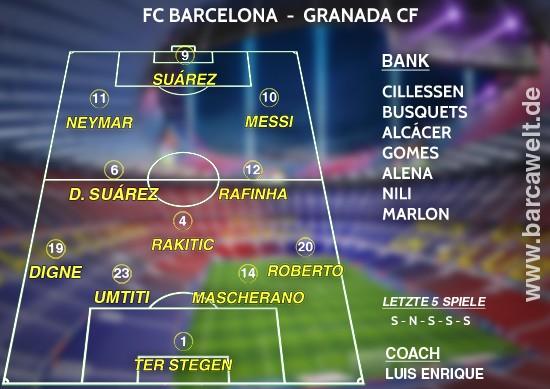 Aufstellung FC Barcelona Granada CF 29.10.2016