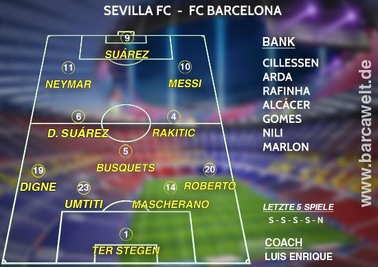 Aufstellung FC Sevilla gegen FC Barcelona 06.11.2016