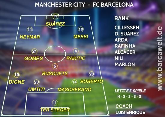 Aufstellung Manchester City gegen FC Barcelona 01.11.2016