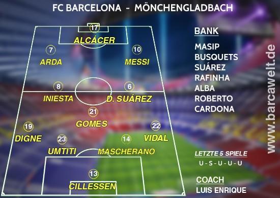 FC Barcelona gegen Borussia Moenchengladbach 06.12.2016