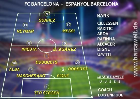 FC Barcelona Espanyol Barcelona Aufstellung 18.12.2016