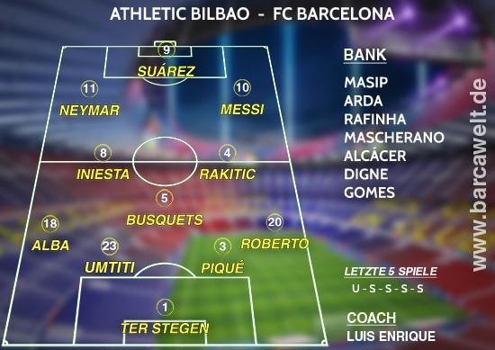 Athletic Bilbao gegen FC Barcelona 05.01.2017