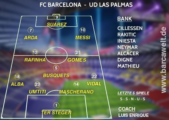 FC Barcelona gegen UD Las Palmas 14.01.2017