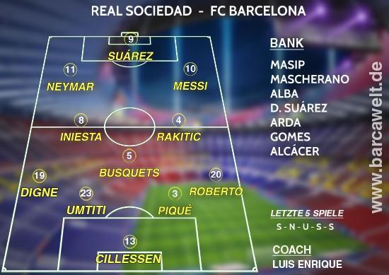 Real Sociedad gegen FC Barcelona 19.01.2017