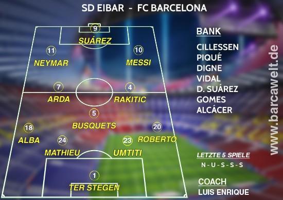 SD Eibar gegen FC Barcelona 22.01.2017