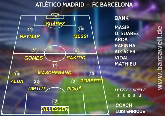 Atlético Madrid FC Barcelona 01.02.2017 Aufstellung