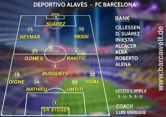 Deportivo Alavés FC Barcelona 11.02.2017 Aufstellung