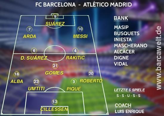 FC Barcelona Atlético Madrid 07.02.2017 Aufstellung