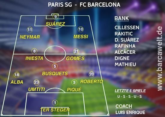 Paris SG FC Barcelona 14.02.2017 Aufstellung
