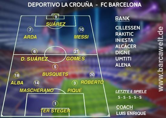 Deportivo La Coruña FC Barcelona 12.03.2017 Aufstellung