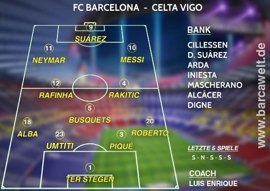 FC Barcelona Celta Vigo 04.03.2017 Aufstellung