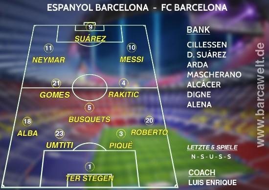 Espanyol Barcelona FC Barcelona 29.04.2017 Aufstellung