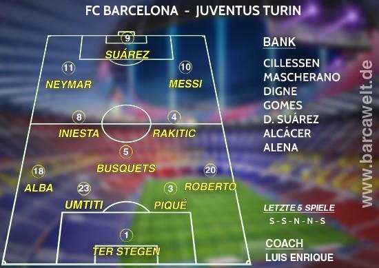 FC Barcelona Juventus Turin 19.04.2017 Aufstellung