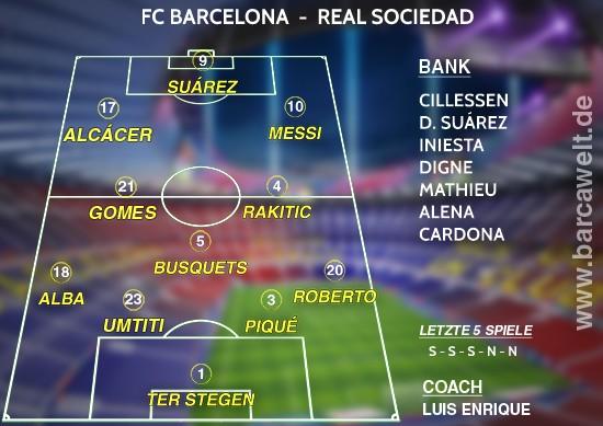 FC Barcelona Real Sociedad 15.04.2017 Aufstellung