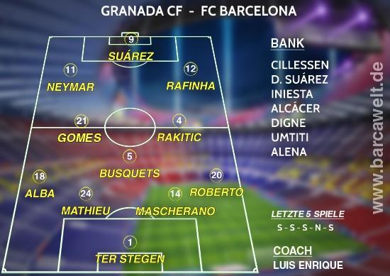 Granada CF FC Barcelona 02.04.2017 Aufstellung