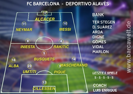 FC Barcelona Deportivo Alavés 27.05.2017 Aufstellung